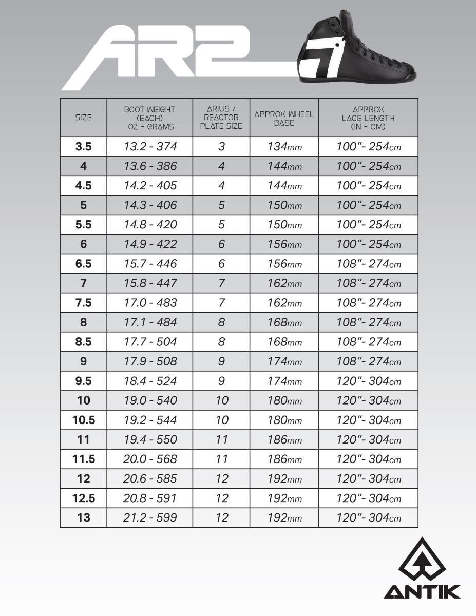 Click to download the Antik AR2 Plate and Weight Chart.