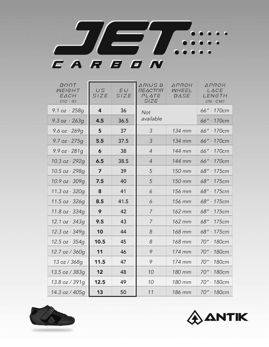 Click to download the Antik Jet Carbon Plate and Weight Chart.
